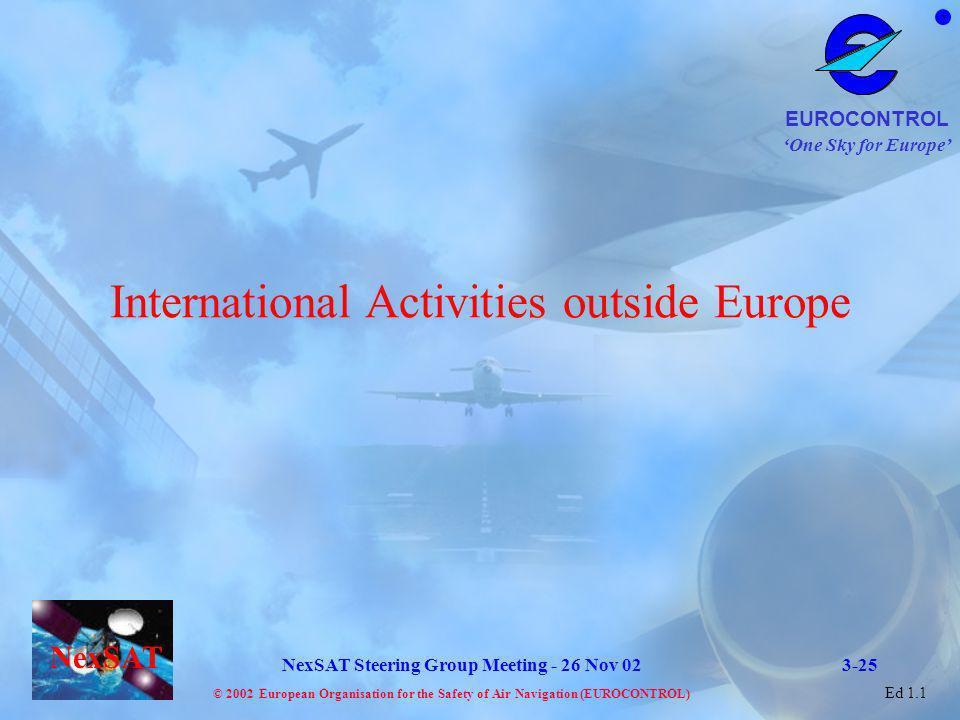 International Activities outside Europe