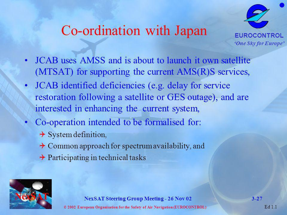 Co-ordination with Japan