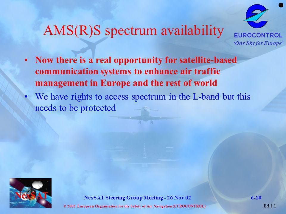 AMS(R)S spectrum availability