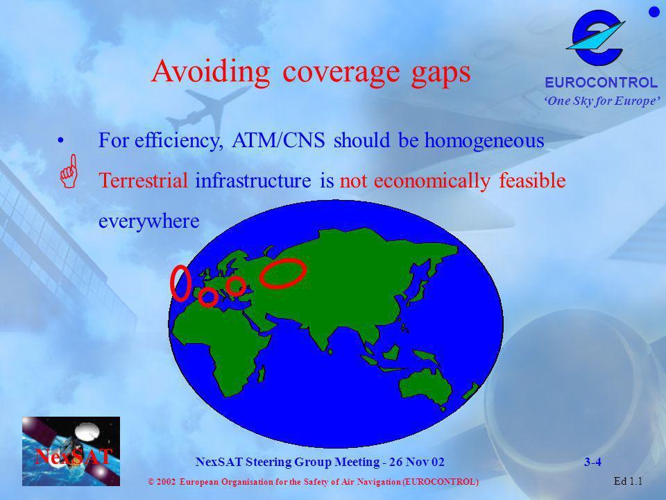 Avoiding coverage gaps