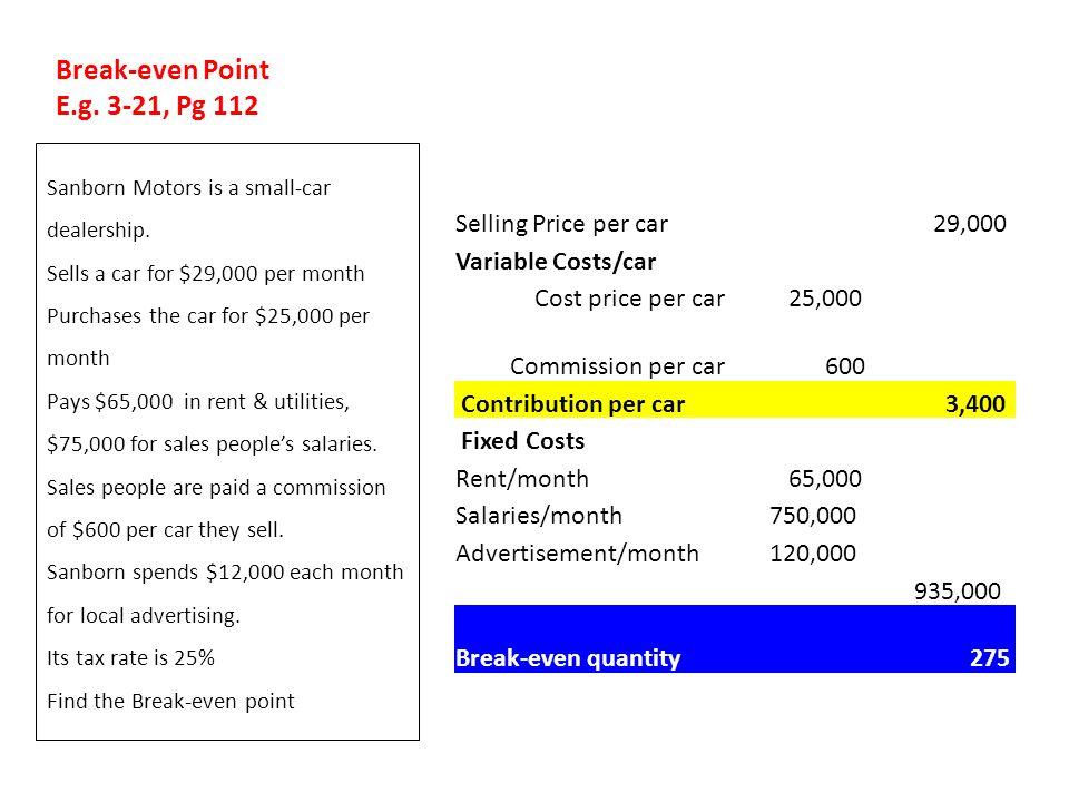 3 cost volume profit analysis ppt video online download. Black Bedroom Furniture Sets. Home Design Ideas