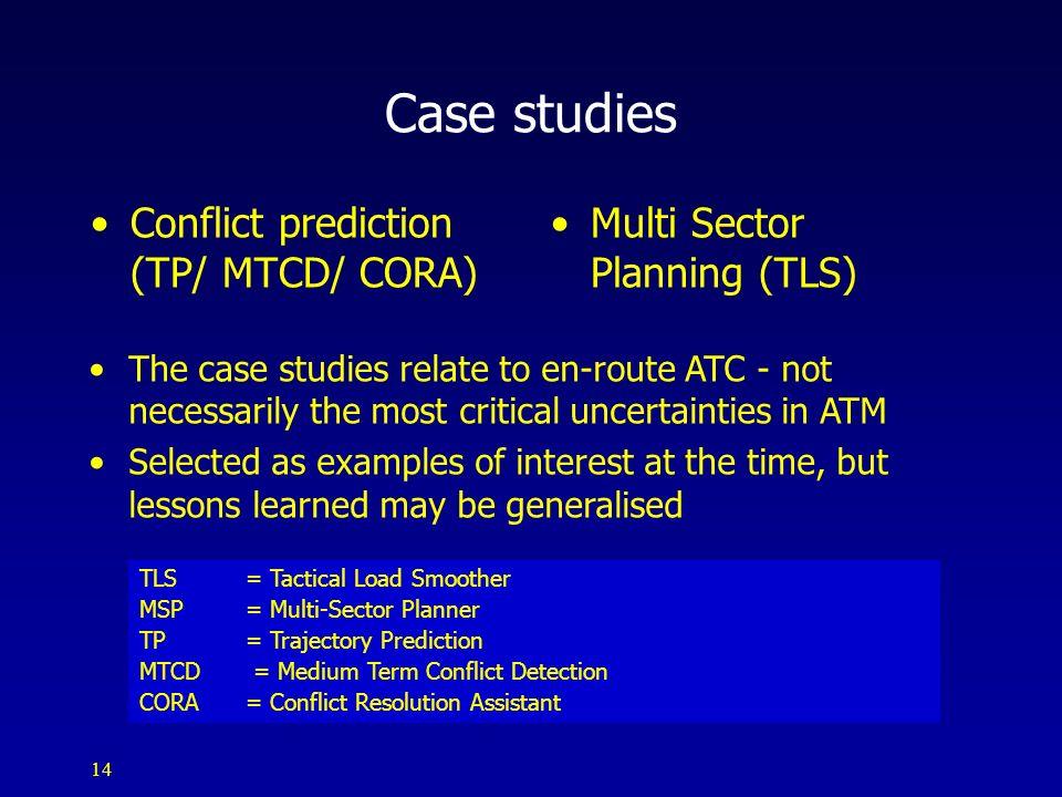 Case studies Conflict prediction (TP/ MTCD/ CORA)