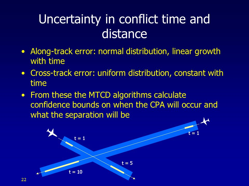 Uncertainty in conflict time and distance
