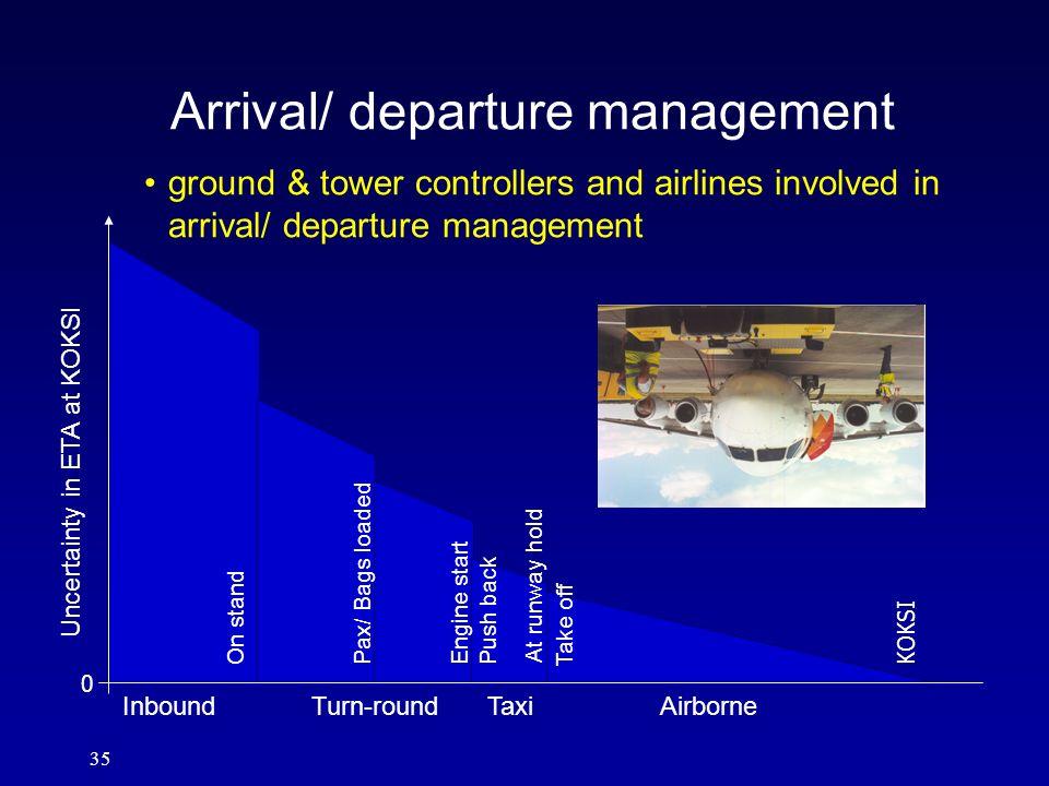 Arrival/ departure management