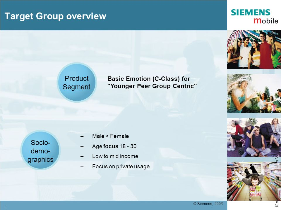 Target Group overview Product Segment Socio- demo- graphics