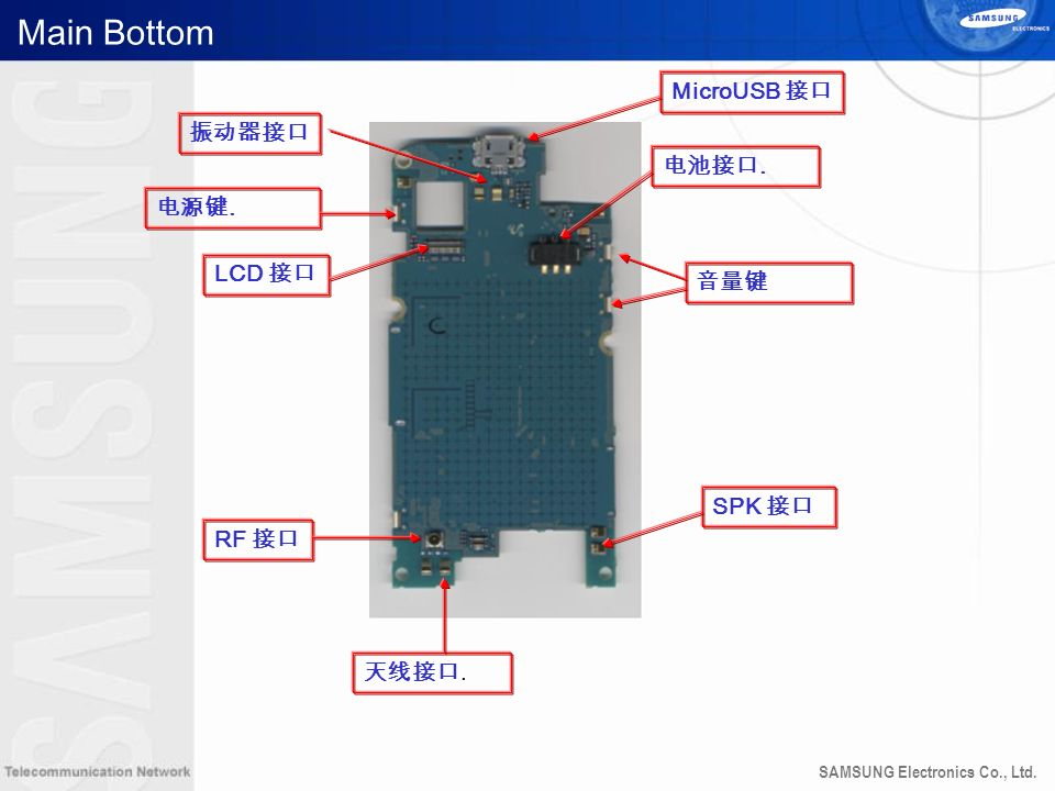 Main Bottom MicroUSB 接口 振动器接口 电池接口. 电源键. LCD 接口 音量键 SPK 接口 RF 接口 天线接口.