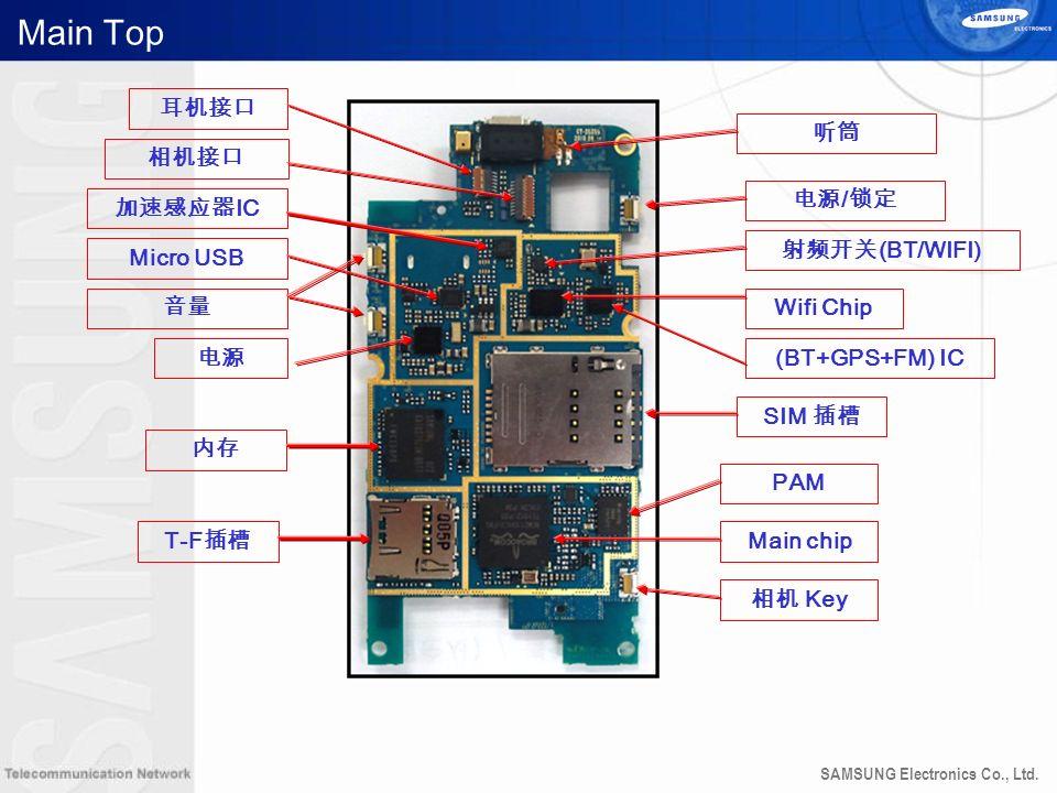 Main Top 耳机接口 听筒 相机接口 电源/锁定 加速感应器IC 射频开关(BT/WIFI) Micro USB 音量