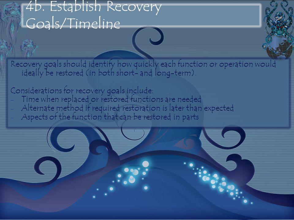 4b. Establish Recovery Goals/Timeline