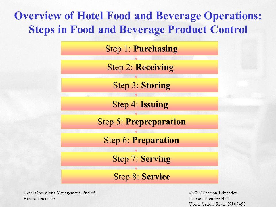 Upper Saddle River Nj >> Chapter 10 Food and Beverage - ppt video online download