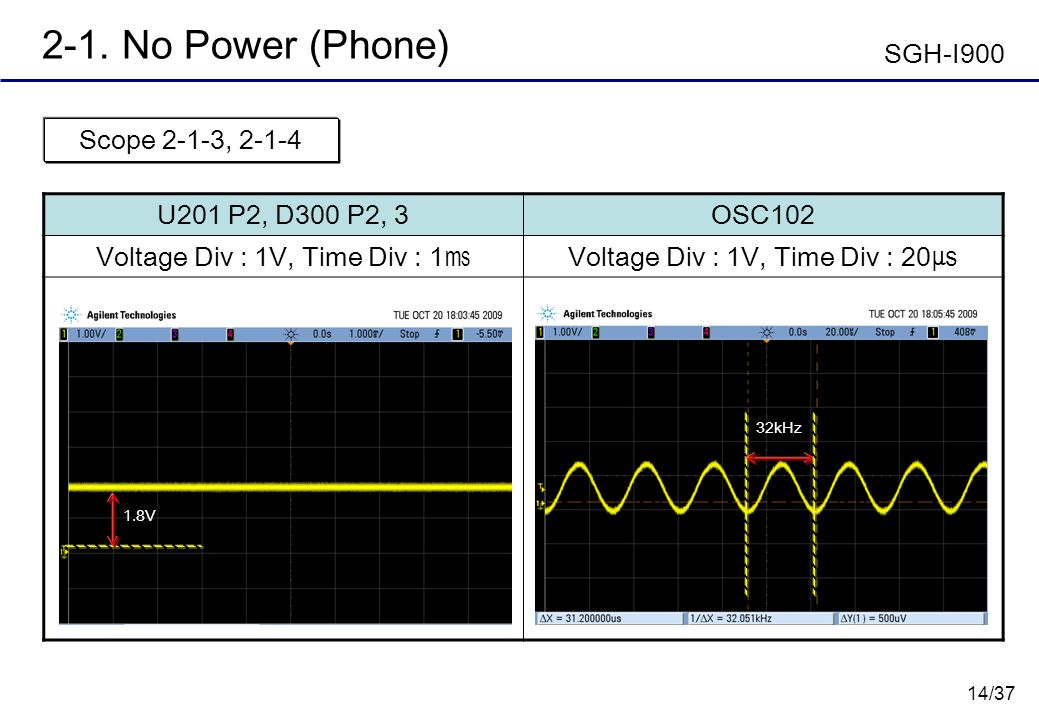 2-1. No Power (Phone) SGH-I900 Scope 2-1-3, 2-1-4 U201 P2, D300 P2, 3