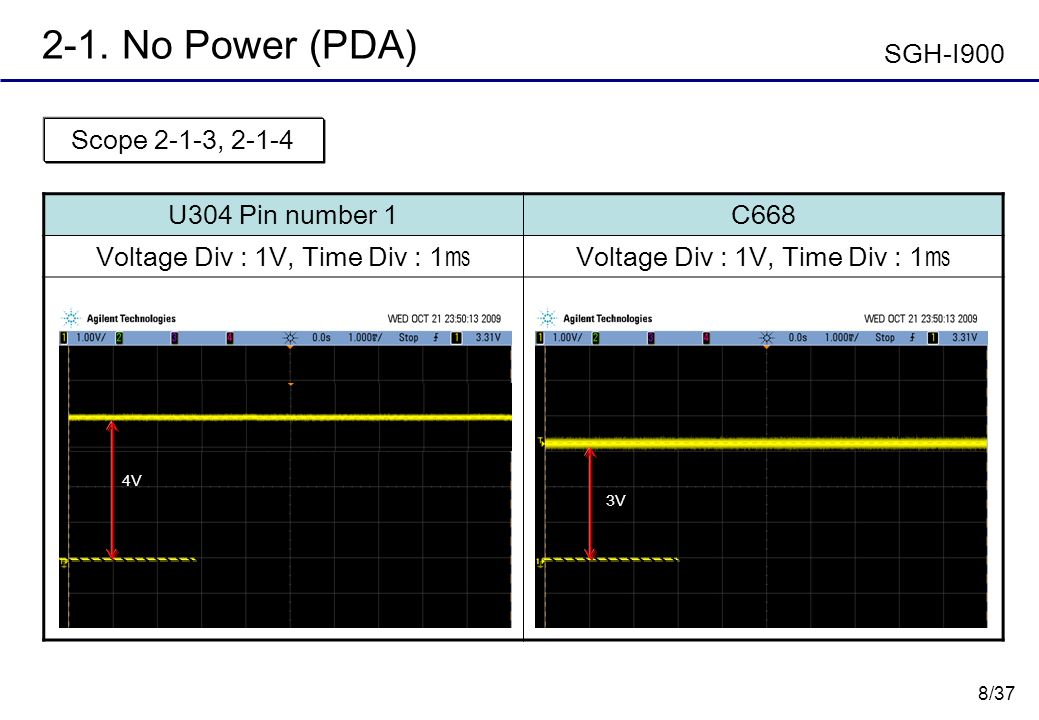 Voltage Div : 1V, Time Div : 1㎳