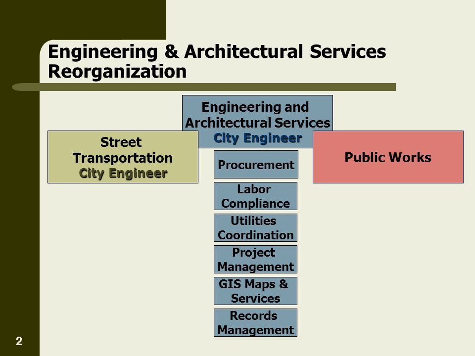 Engineering & Architectural Services Reorganization