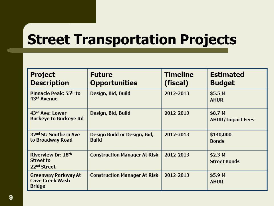Street Transportation Projects