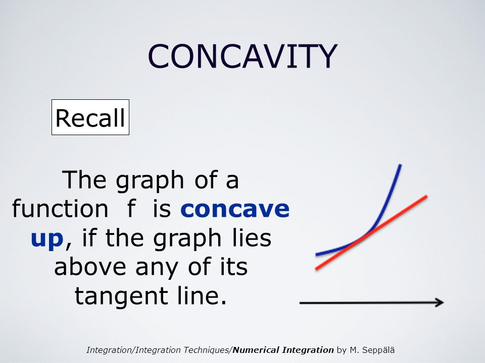 CONCAVITY Recall.