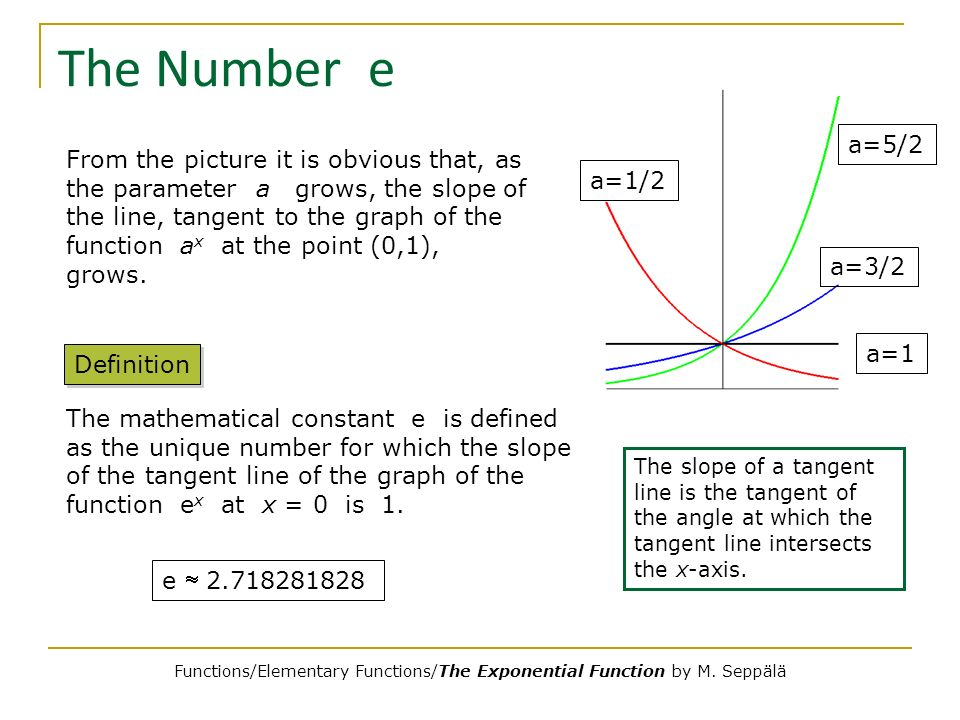 Functions/Elementary Functions/The Exponential Function by M. Seppälä
