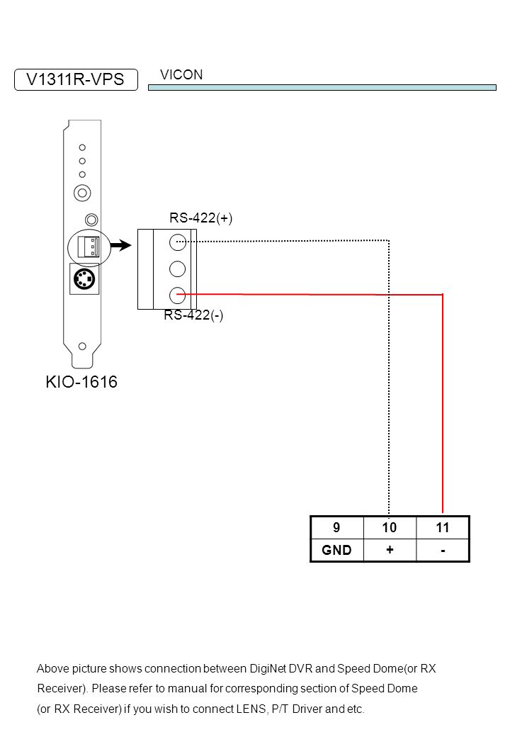V1311R-VPS KIO-1616 VICON RS-422(+) RS-422(-) 9 10 11 GND + -