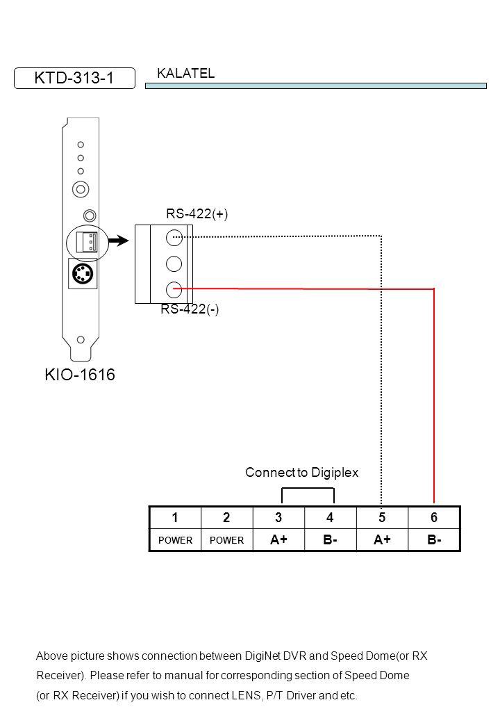 KTD-313-1 KIO-1616 KALATEL RS-422(+) RS-422(-) Connect to Digiplex 1 2