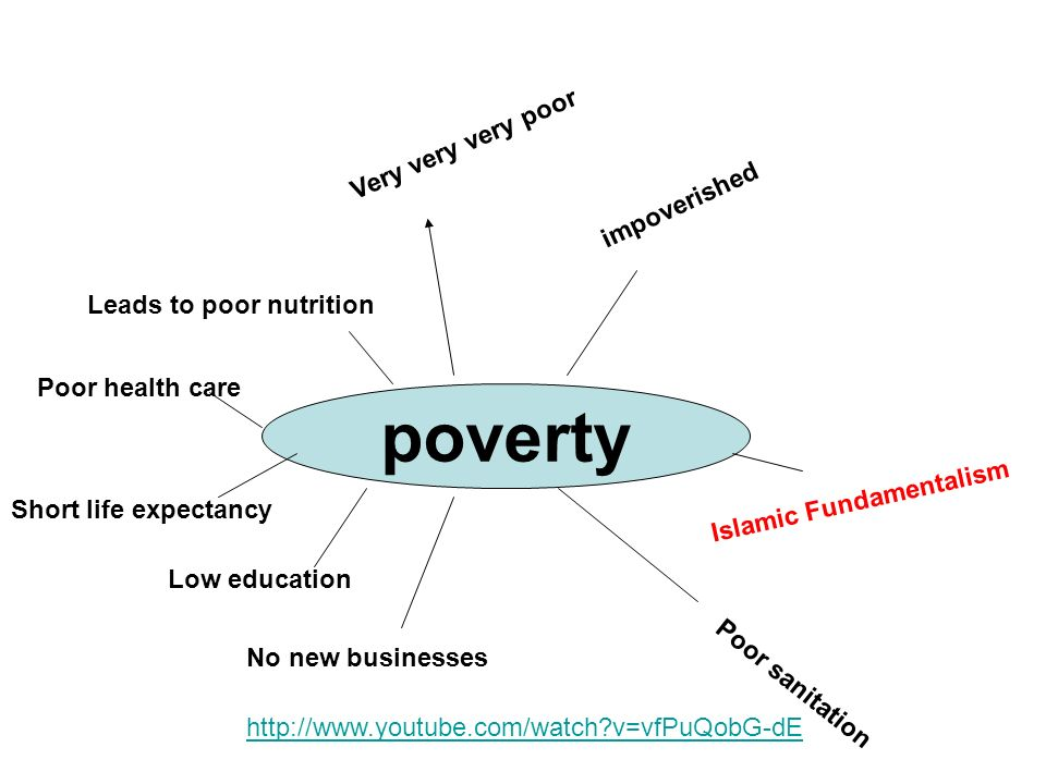 poverty education and health care essay Where there's poverty, there's lack of education, joblessness, and poor health the key to destroying the top effects of poverty is to attack the causes the key to destroying the top effects of poverty is to attack the causes.