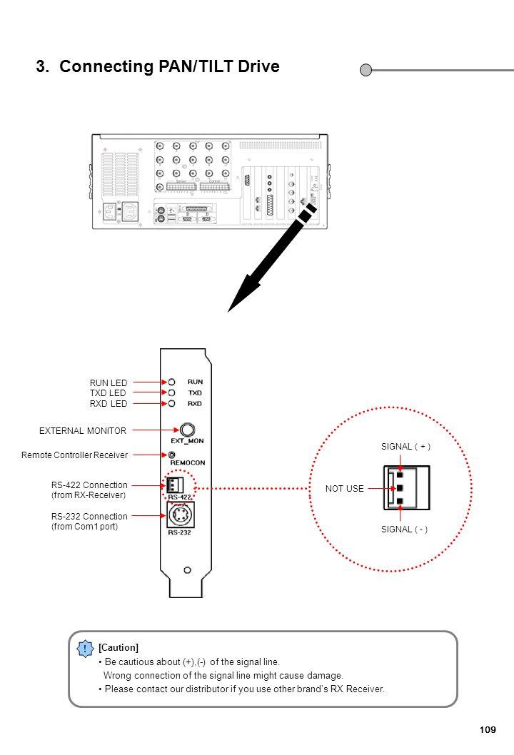 3. Connecting PAN/TILT Drive