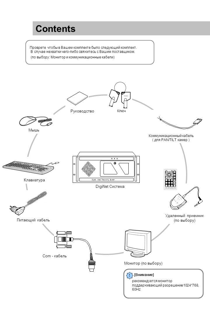 Коммуникационный кабель