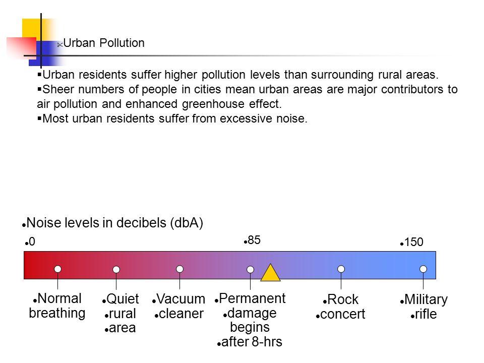 Noise levels in decibels (dbA)
