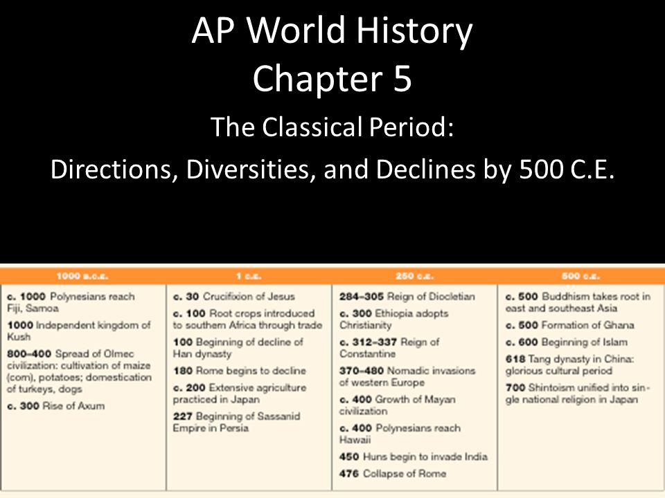 ap world history period 5