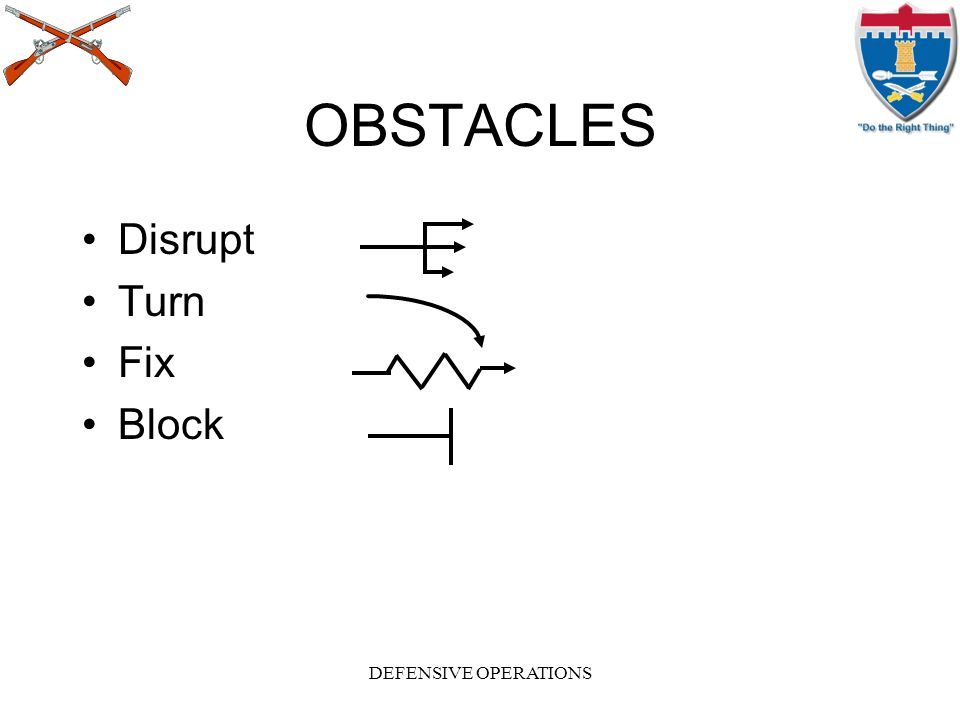 DEFENSIVE OPERATIONS TC9B83 - ppt video online download