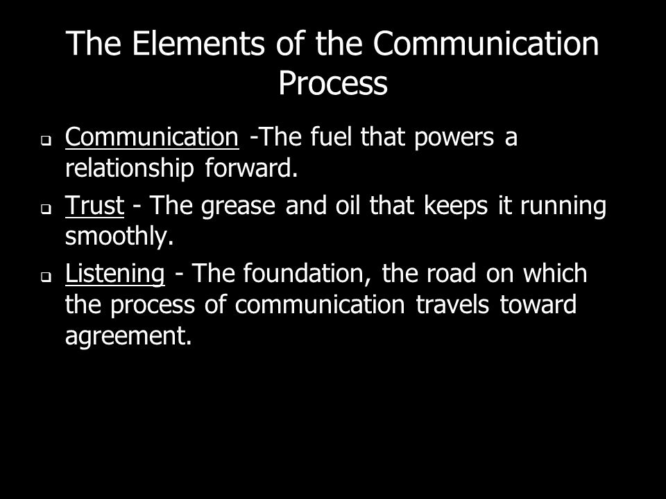 The Elements of the Communication Process