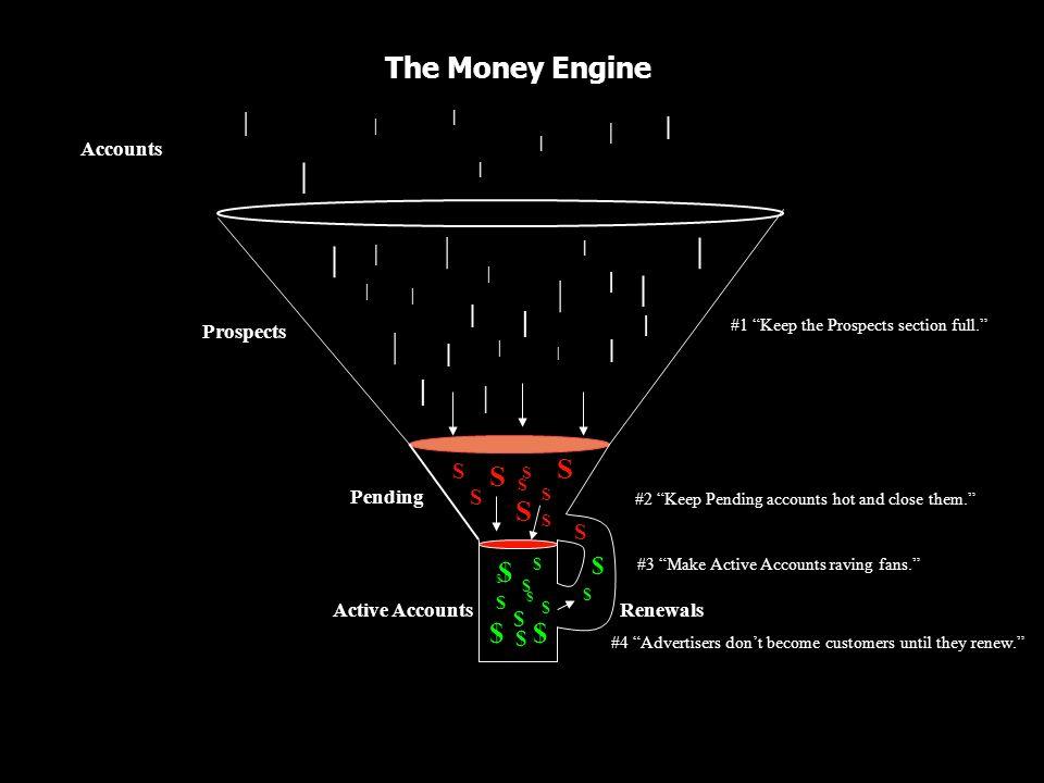 | | | | | | | The Money Engine | | | S S S $ $ $ | | | | | $ | | | | S