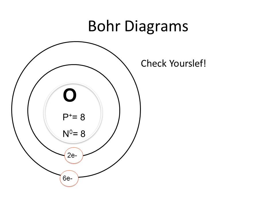 Bohr Models Are Not Boring Ppt Video Online Download