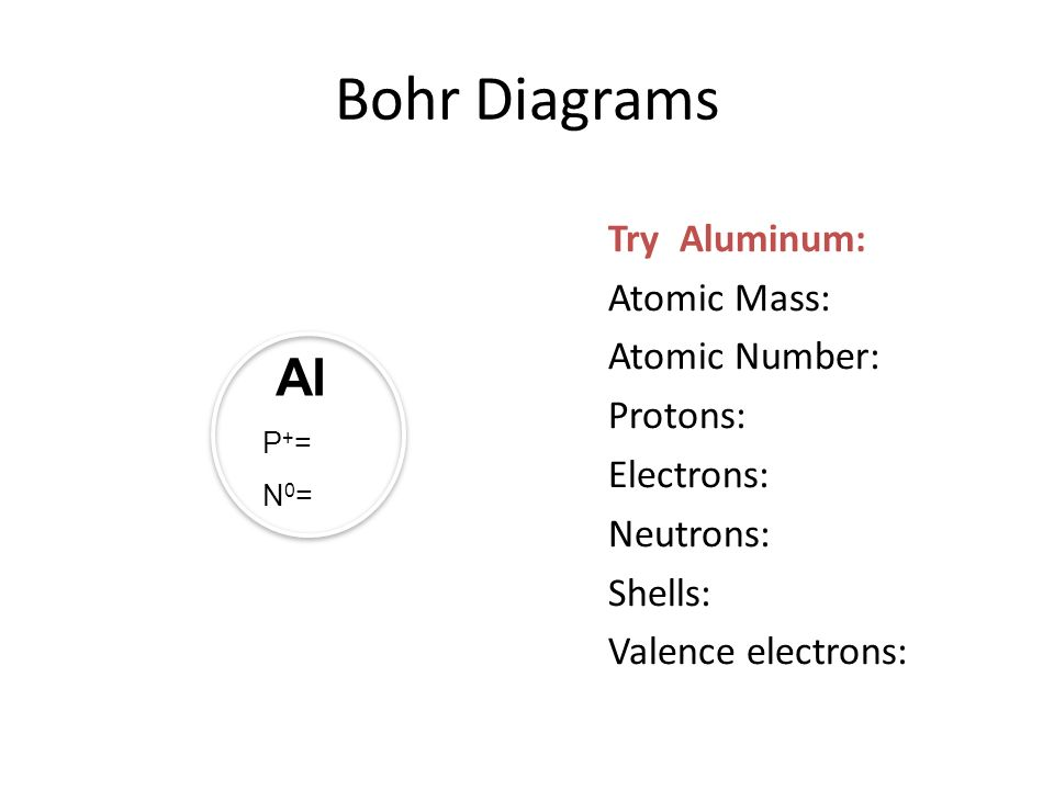 Bohr Models are NOT Boring! - ppt download