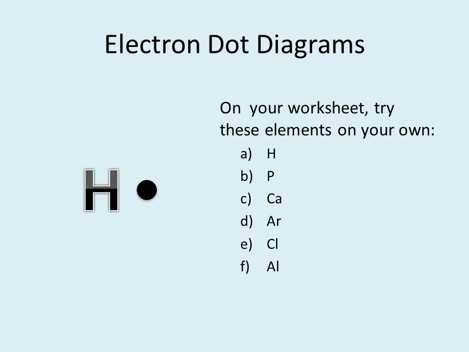 Oa How Many Protons Neutrons And Electrons Are In An