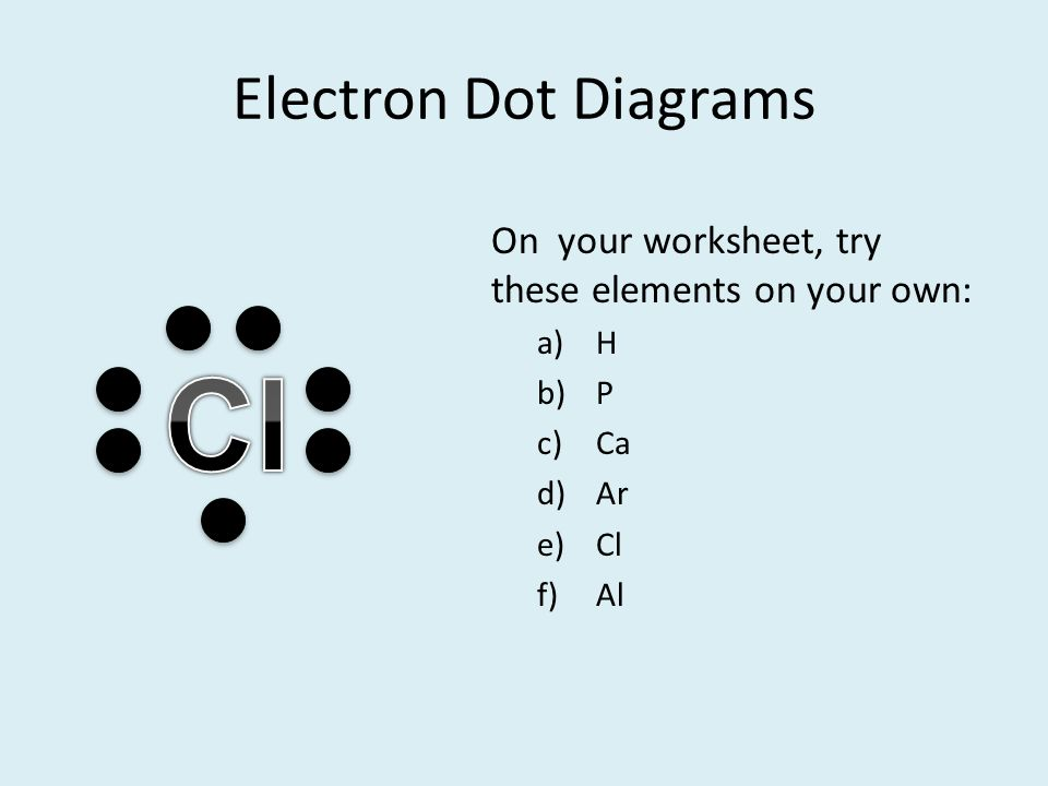 cl dot diagram oa how many protons, neutrons, and electrons are in an ... #5
