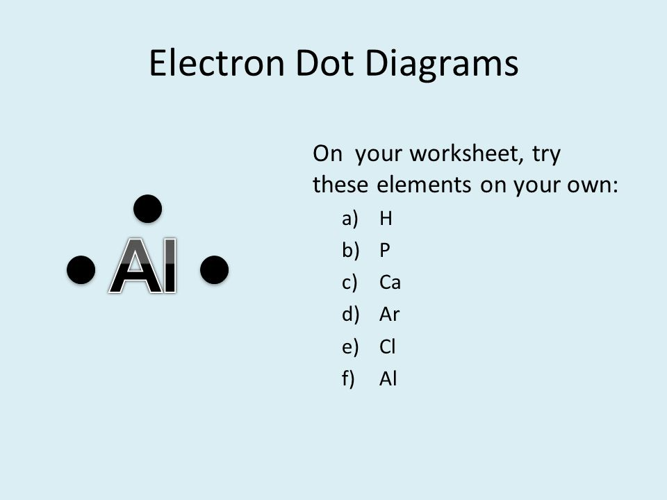 OA How many protons neutrons and electrons are in an atom of – Dot Diagram Worksheet