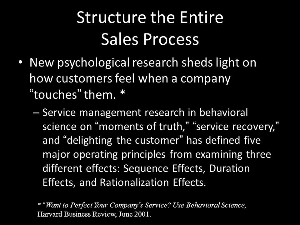 Structure the Entire Sales Process