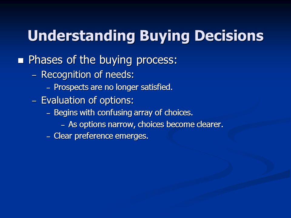 Understanding Buying Decisions