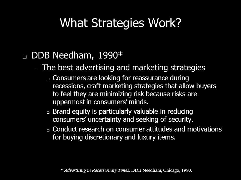 What Strategies Work DDB Needham, 1990*