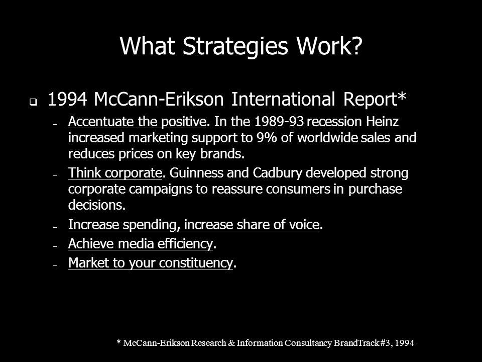 What Strategies Work 1994 McCann-Erikson International Report*