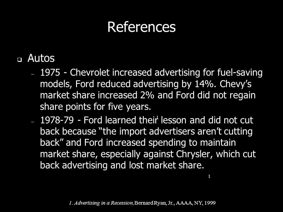 References Autos.