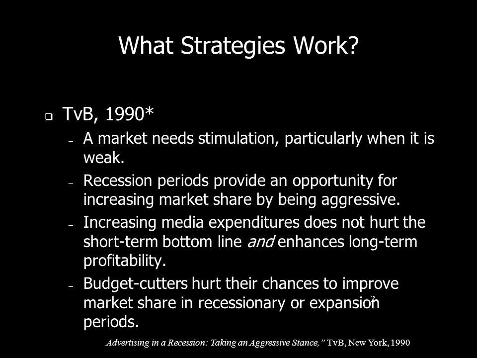 What Strategies Work TvB, 1990*