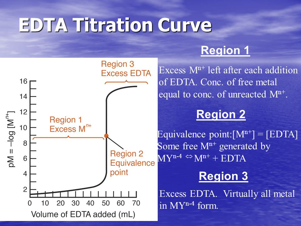 edta titrations Scope of edta titration complexometric titration with edta is used for the determination of any metal ion with the exception of alakaline metals.