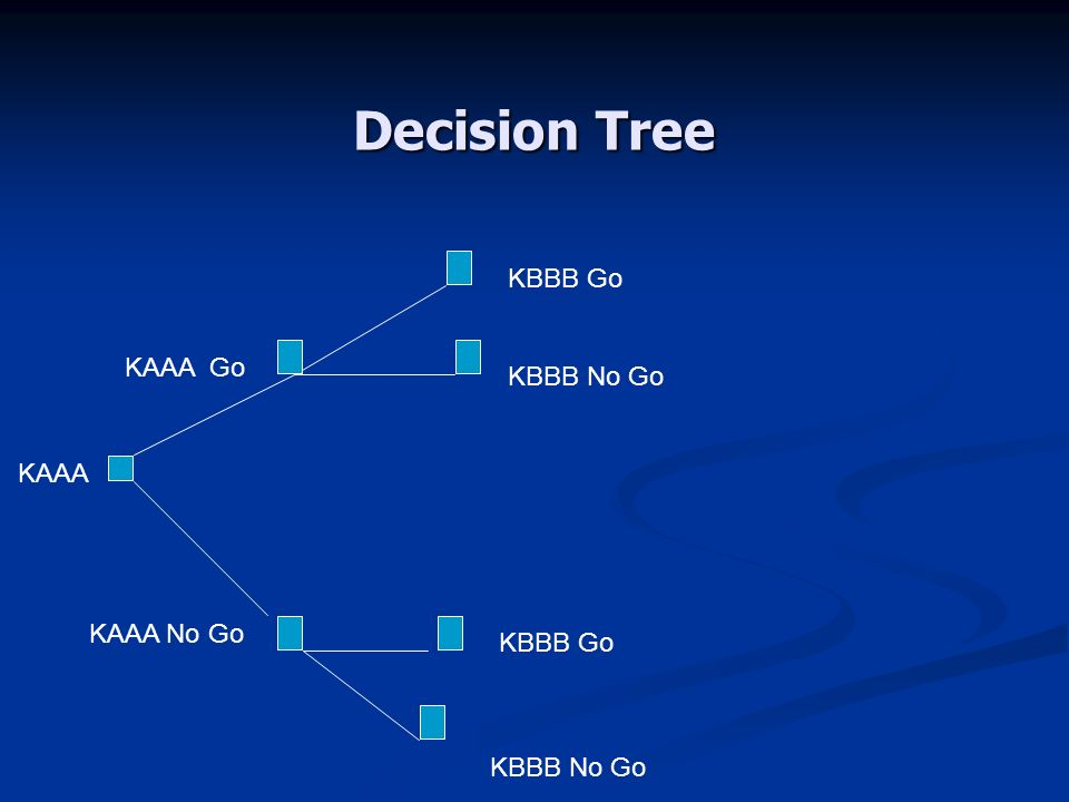 Decision Tree KBBB Go KAAA Go KBBB No Go KAAA KAAA No Go KBBB Go
