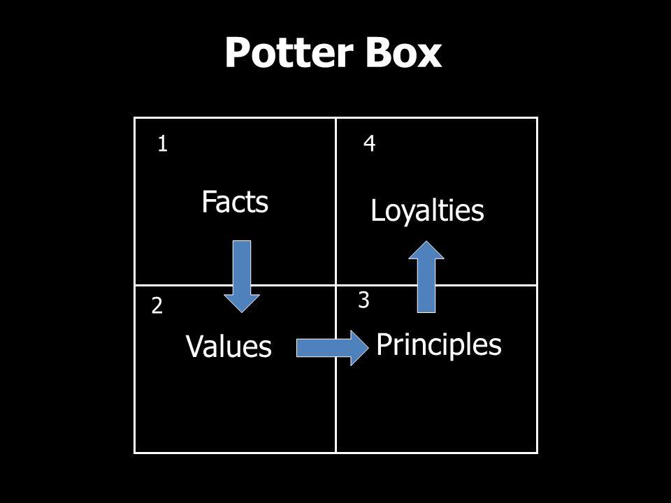 Potter Box 1 4 Facts Loyalties 3 2 Values Principles
