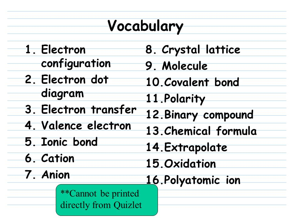Periodic table periodic table atomic number quizlet periodic periodic table periodic table atomic number quizlet unit 4 chemical bonds ppt urtaz Choice Image