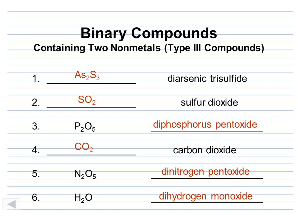 Naming binary compounds of two nonmetals