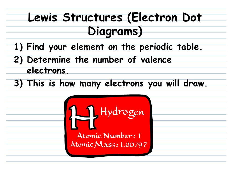 Lewis Dot Diagram Definition 28 Images Define The Chemistry Net