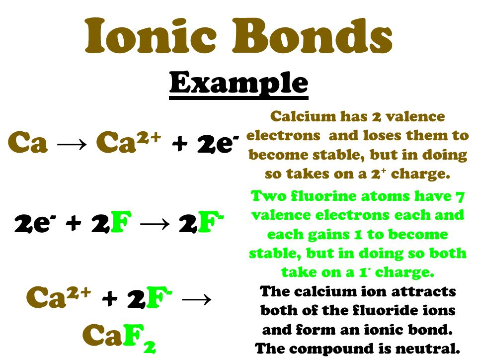 Worksheet - Ionic Bonds, the Octet Rule, and Lewis Structures) - ppt ...