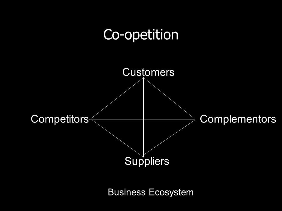 Co-opetition Customers Competitors Complementors Suppliers