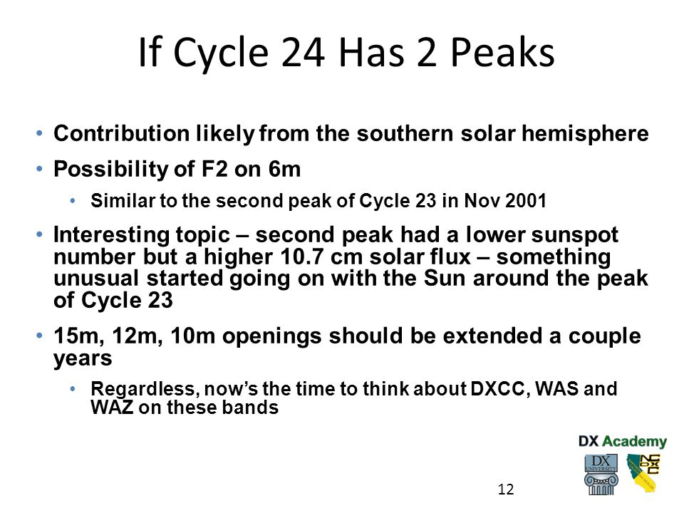 If Cycle 24 Has 2 Peaks Contribution likely from the southern solar hemisphere. Possibility of F2 on 6m.