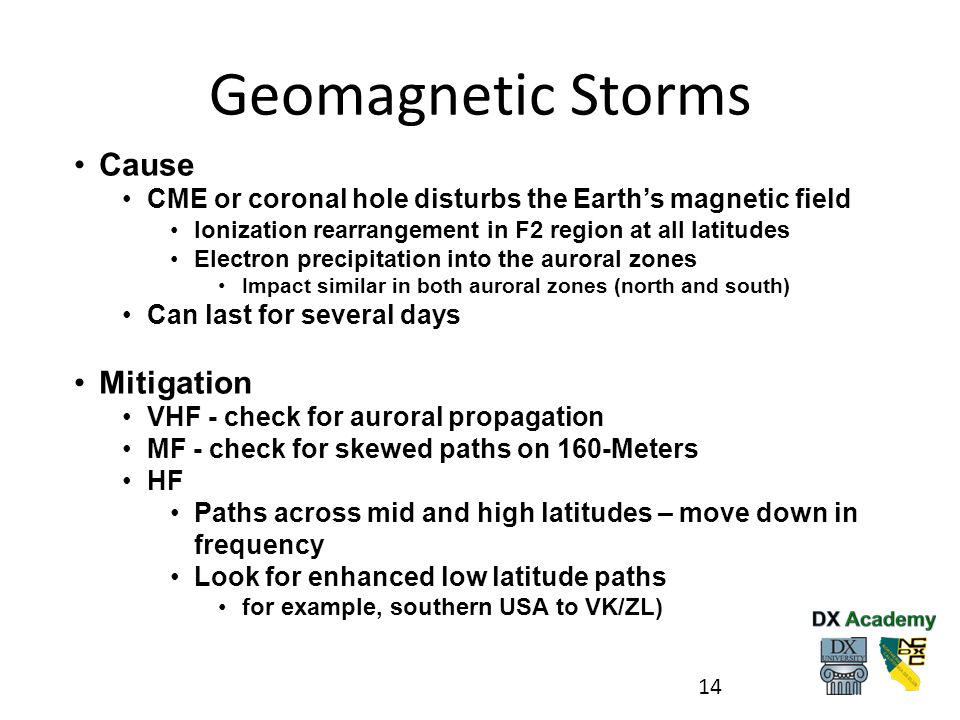 Geomagnetic Storms Cause Mitigation
